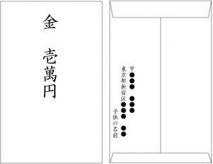 初穂料 封筒書き方